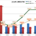 2018年11月の家計簿、下期黒字転換まであともう一息!