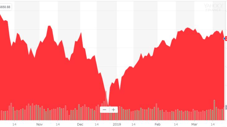 2019年3月23日(土)時点のリスク資産評価額、前週比+1万・年初来+300万・リスク資産3600万。なにこのキリの良すぎる感じキモチワルイw