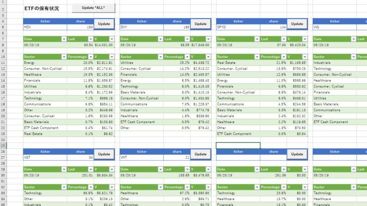 【ETF構成確認ツール】複数の米国ETFを合わせたときのセクター比率を確認するのだ