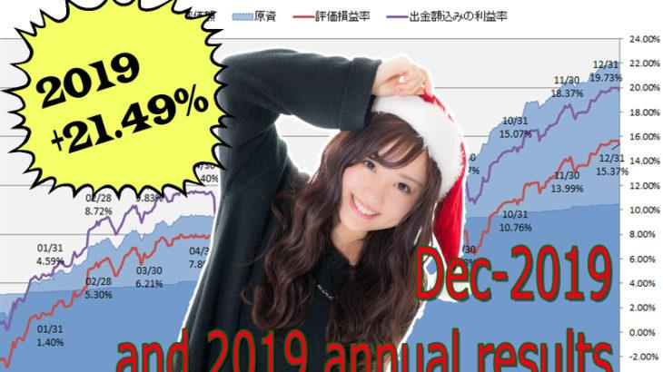 2019年12月 月次運用レポート、リスク資産評価額は2019年の1年間で1013万円増、苦しい時期もあったよね?と云う振り返り。