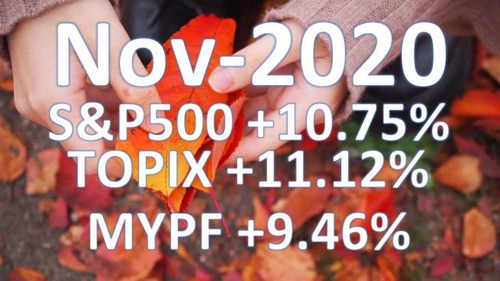 2020年11月 月次運用レポート、おかねが増えた11月。車の代金を払ってもおかねが増えてて投資ってほんとに良いものですねって思ったYO!!